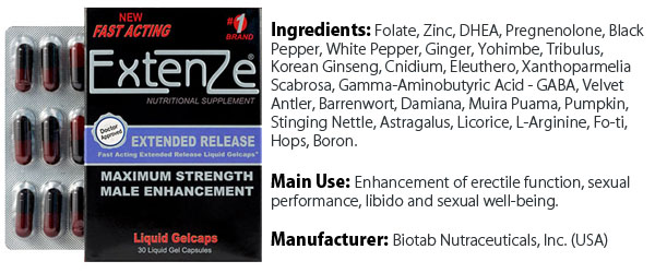 TOP 12 Male Enhancement Pills on the Market Sep 2017