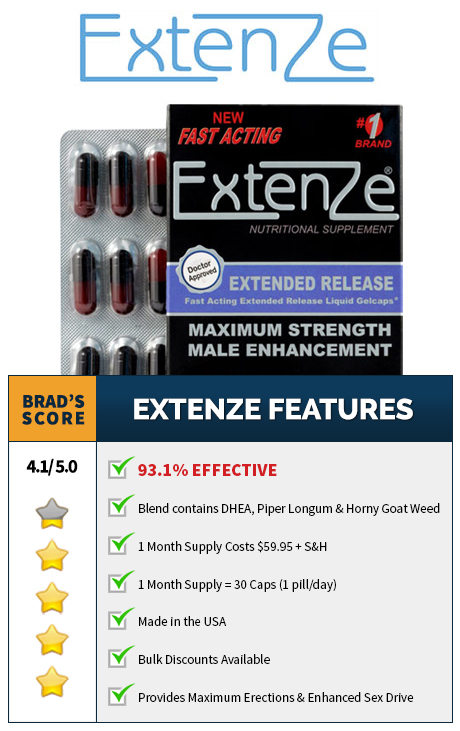 Extenze Extended Release Cheap